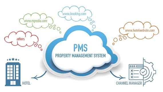 Hotel PMS System
